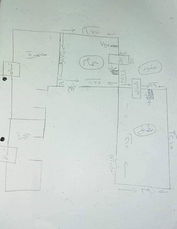 مطابخ-ورشة-تصميم-مطابخ-حلقة-1-مقدمة-واساسيات-مهمة-جدا